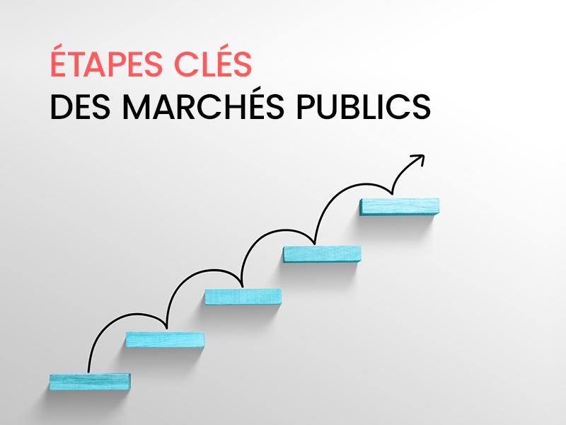 Les étapes clés des marchés publics en France, ça s'apprend !